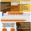 Laziness at Workplace [InfoGraphic]
