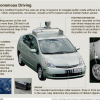 Google Working on Cars that Drive Themselves.