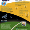 The Evolution of Location Technology [Infographic]