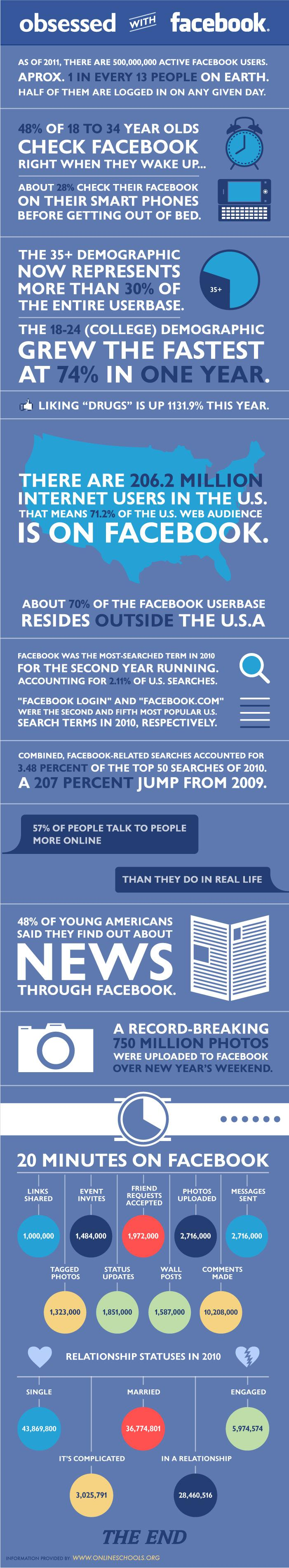 facebook-obsession