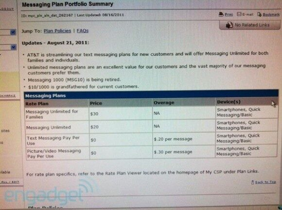 No More $10 Messaging 1000 SMS plan for AT&T