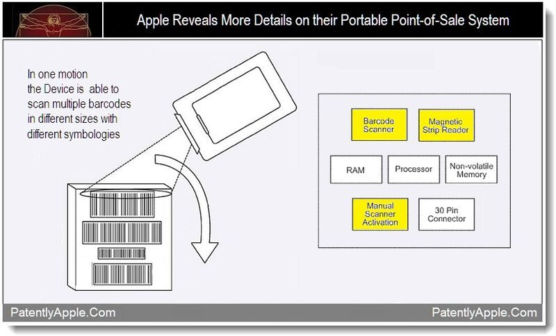 Apple working on Point-of-Sale System for iPhone!