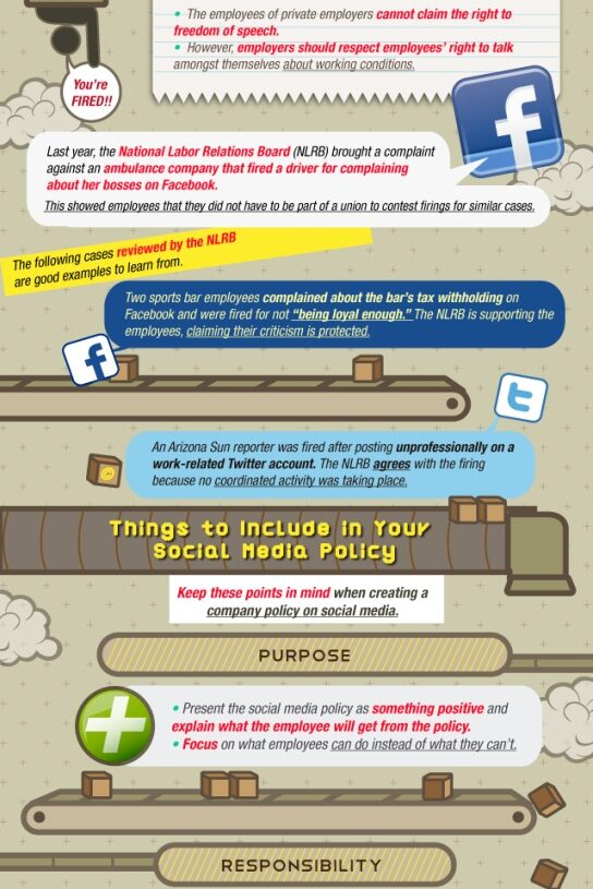 Social Media in the Workplace [Infographic]